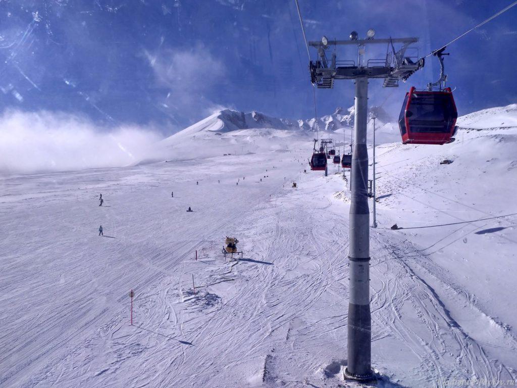 Gornye lyzhi na vulkane Erdzhiyas 1024x768 - Вулканы доступные каждому
