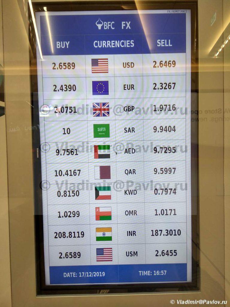 Kurs obmena bahrejnskogo dinara k amerikanskomu dollaru i evro. Bahrejn. Nalichnyj kurs obmena 768x1024 - Полезная информация о Бахрейне для туристов