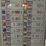 Kurs obmena laosskih kip k dollaru evro i drugim valyutam 150x150 - Лаос. Прибытие в Луанг Прабанг (Luang Prabang)