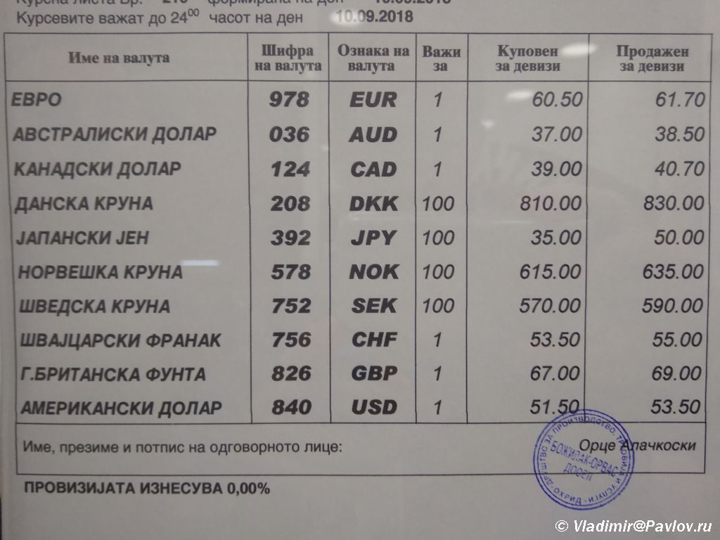 Kurs obmena makedonskogo dinara k dollaru evro i zhapanskomu enu 1024x768 - Граница Албании и Македонии. Пророчество сбывается.