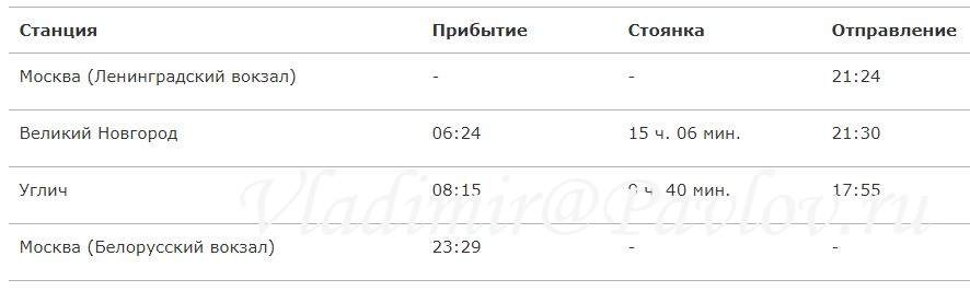 Raspisanie turisticheskogo poezda 924 Moskva Novgorod Uglich - Туристический поезд Москва – Великий Новгород – Углич – Москва